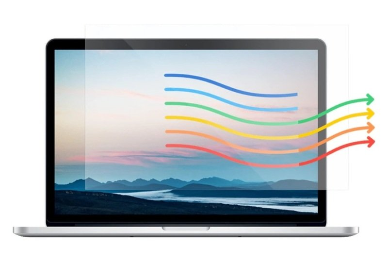 Ocushield Anti Blue Light Filter and Privacy Screen for MacBook Pro 15