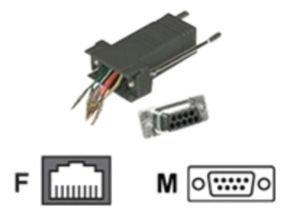 C2G, RJ45/DB9M Modular Adapter Black