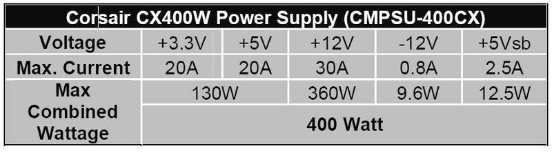 Corsair 400W CX PSU - 12cm Fan 80Plus Certified Efficiency 6x SATA 1x PCI-E