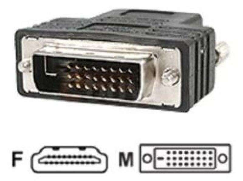 StarTech.com HDMI Female to DVI Male - F/M - HD to DVI - HDMI to DVI-D Adapter