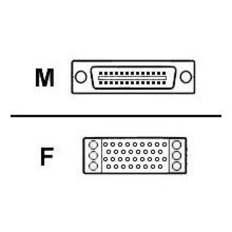 Cisco Serial Cable M34 3m