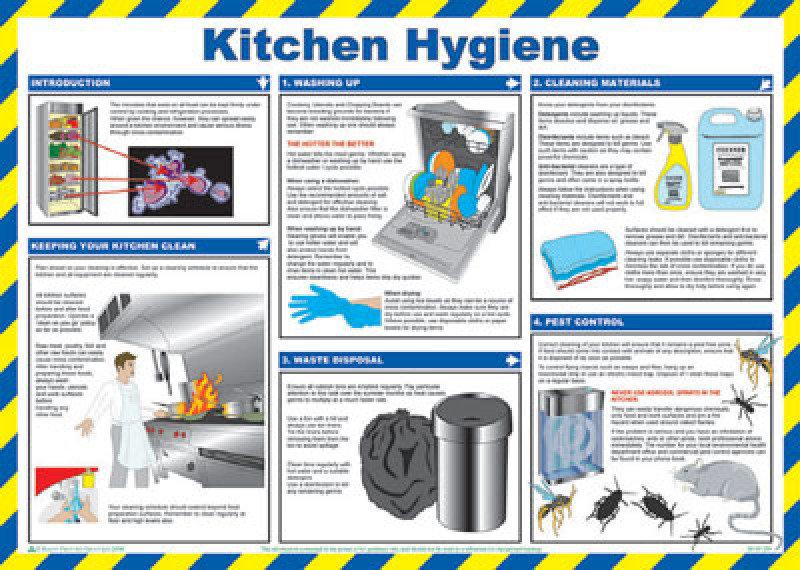 SIGNSLAB 420X590 KITCHEN HYGIENE FA607