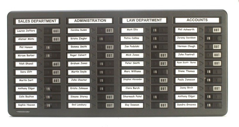 Indesign Wall Mounted 40 Name In-Out Board