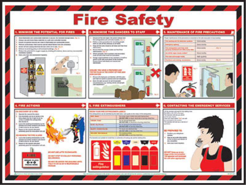 SIGNSLAB 420X590 FIRE SAFETY POSTER