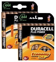 Duracell Plus Power MN2400 Alkaline AAA Batteries - 36 Pack