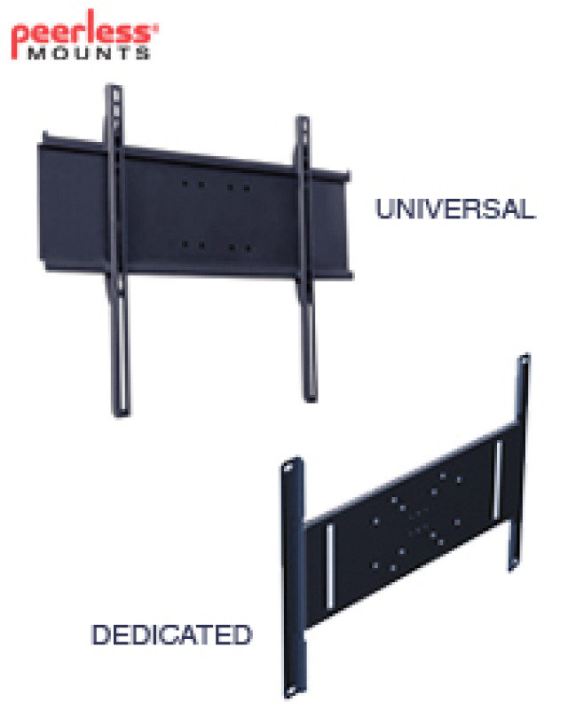 Security Screen Adaptor Plate