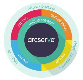 CA ARCserve Backup r16.5 for Windows - Product plus 3 Years Value Maintenance