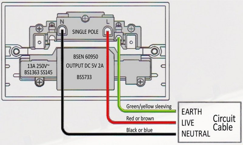 Stupendous Double Socket Wiring Diagram Uk Wiring Diagram Data Wiring Database Pengheclesi4X4Andersnl