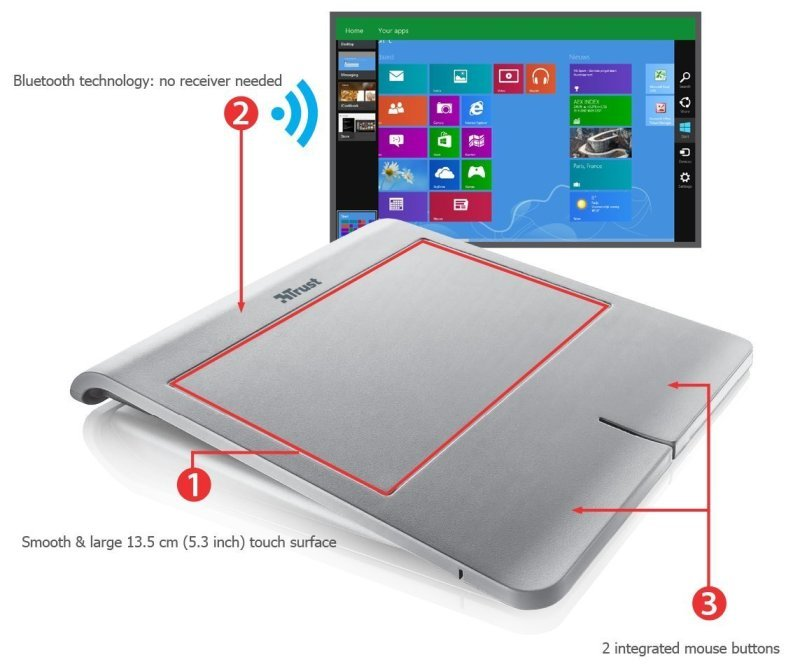 Image of Trust Glyte Wireless Touchpad for Windows 8