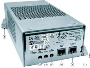 Cisco 1520 Series Power Injector
