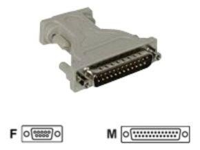 C2G, DB9F to DB2Serial Adapter