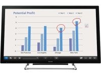 "Sharp PN-40TC1 40"" Full Hd Large Touch Display"