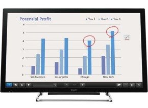 "Sharp PN-40TC1 40"" Full Hd Large Touch Display"