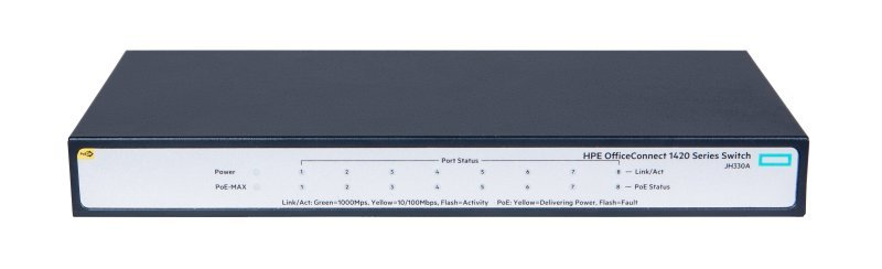 HPE OfficeConnect 1420 8G PoE+ 8 Port Unmanaged Switch