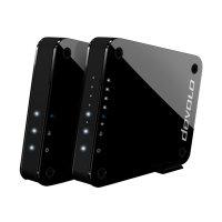 EXDISPLAY Devolo GigaGate 9969 Wi-Fi Bridge Starter Kit
