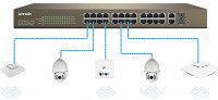 Tenda TEF1226P - 24-Port PoE Switch