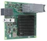 Lenovo Flex System CN4052S Network Adapter