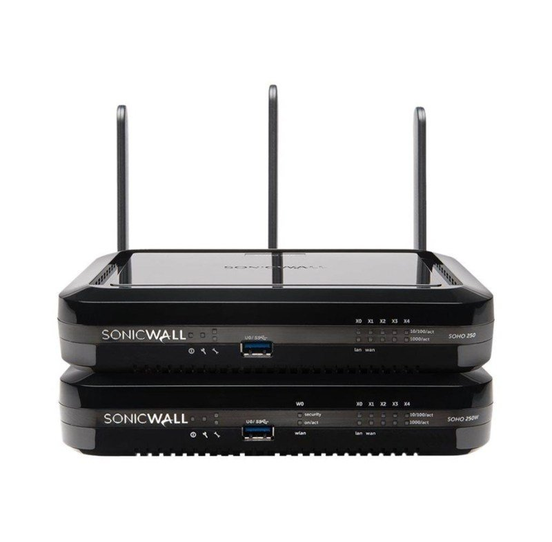 SonicWall Soho 250 Wireless-N INTL Launch Promo With 2 Year Agss And Cloud Management