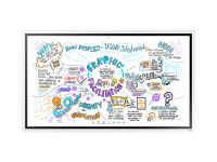 Samsung 55'' Samsung Flip With Cisco - Webex Video Conferencing Bundle