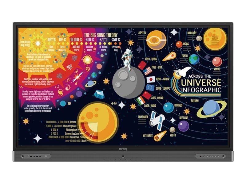 "BenQ RP8602 9H.F6STK.DE1 - 86"" LED Interactive Display - 4K UHD Touchscreen"
