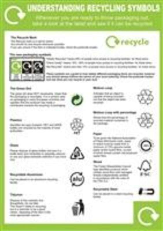 Essay on meaningful symbols